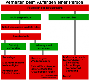 Auffinden_Person